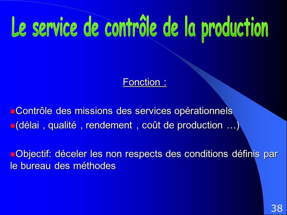 Fonction : Contrôle des missions des services opérationnels Contrôle des missions des services opérationnels (délai, qualité, rendement, coût de produ