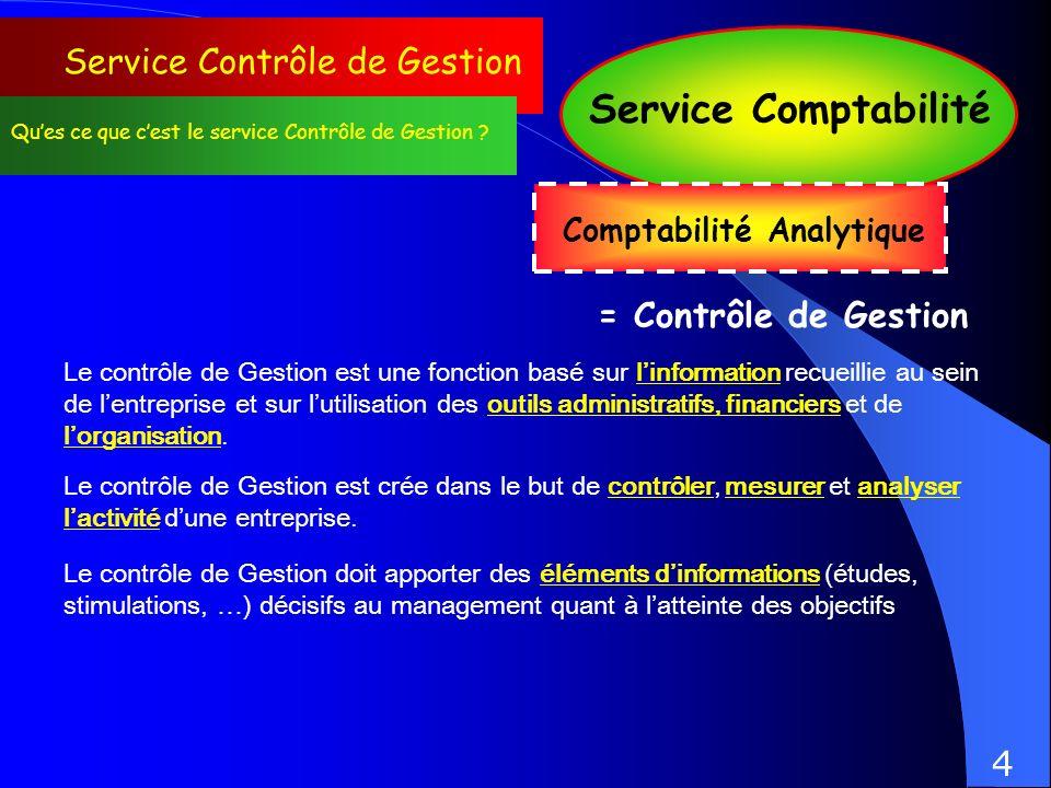Service Contrôle de Gestion Ques ce que cest le service Contrôle de Gestion ? Le contrôle de Gestion est une fonction basé sur linformation recueillie