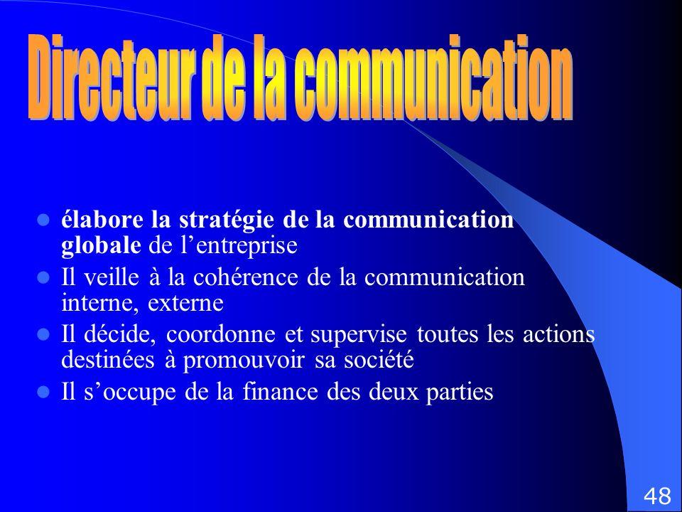 élabore la stratégie de la communication globale de lentreprise Il veille à la cohérence de la communication interne, externe Il décide, coordonne et