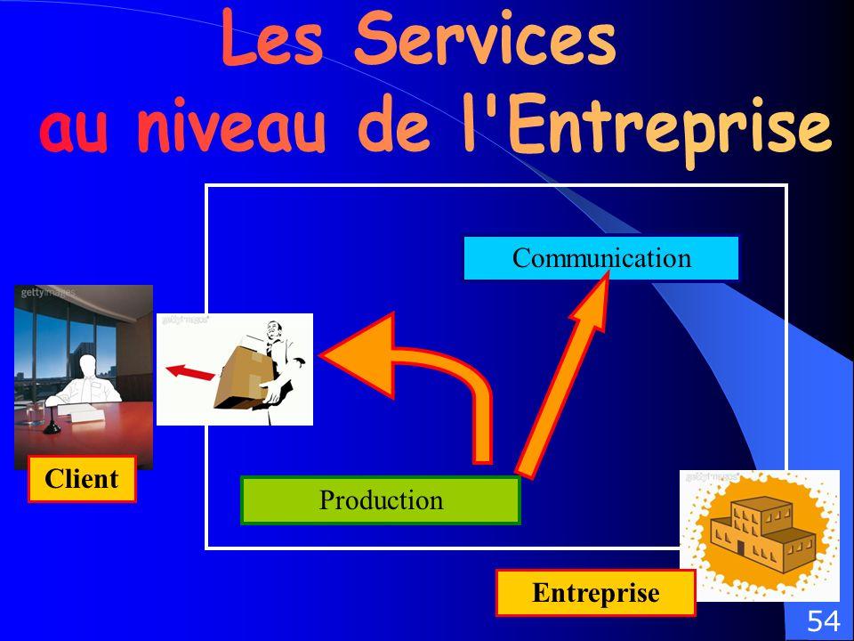 Client Entreprise Production Communication 54