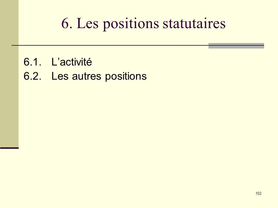 102 6. Les positions statutaires 6.1.Lactivité 6.2.Les autres positions