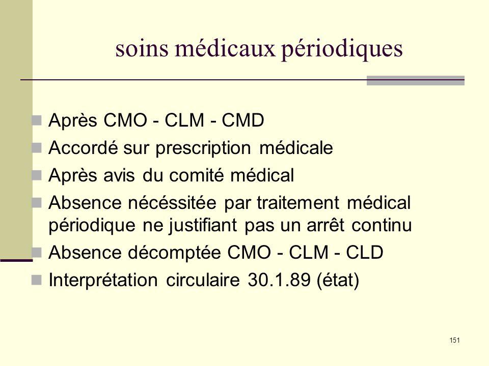 151 soins médicaux périodiques Après CMO - CLM - CMD Accordé sur prescription médicale Après avis du comité médical Absence nécéssitée par traitement médical périodique ne justifiant pas un arrêt continu Absence décomptée CMO - CLM - CLD Interprétation circulaire 30.1.89 (état)