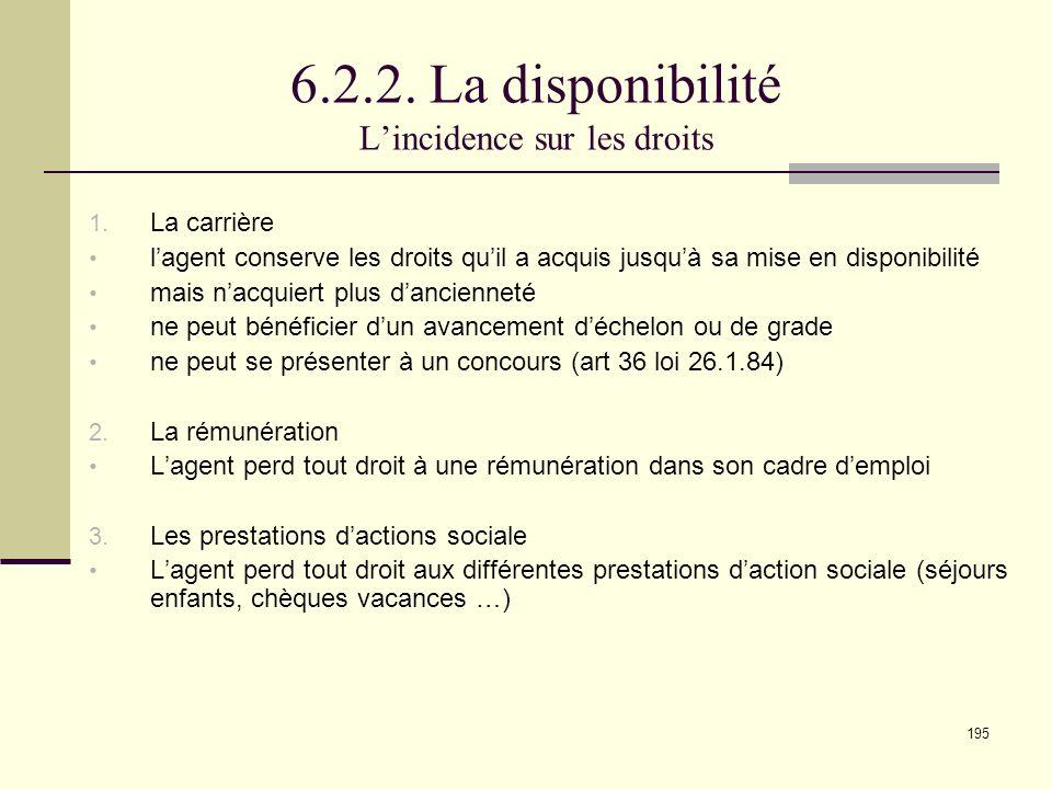 195 6.2.2.La disponibilité Lincidence sur les droits 1.