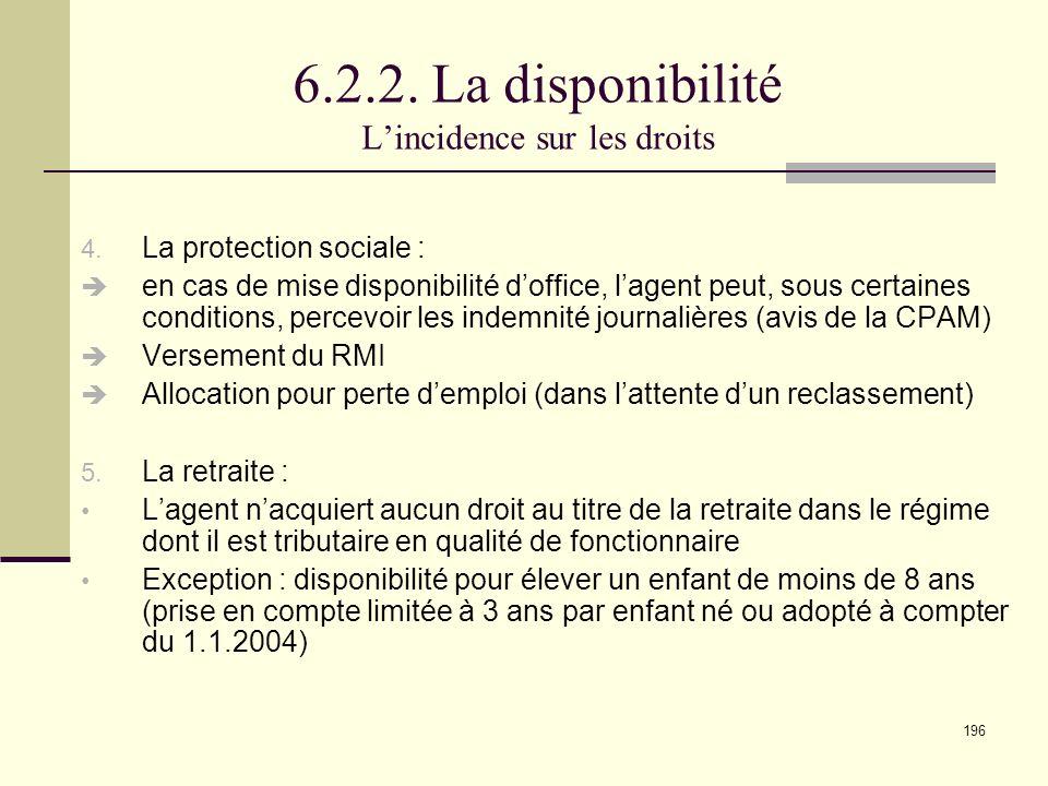 196 6.2.2.La disponibilité Lincidence sur les droits 4.