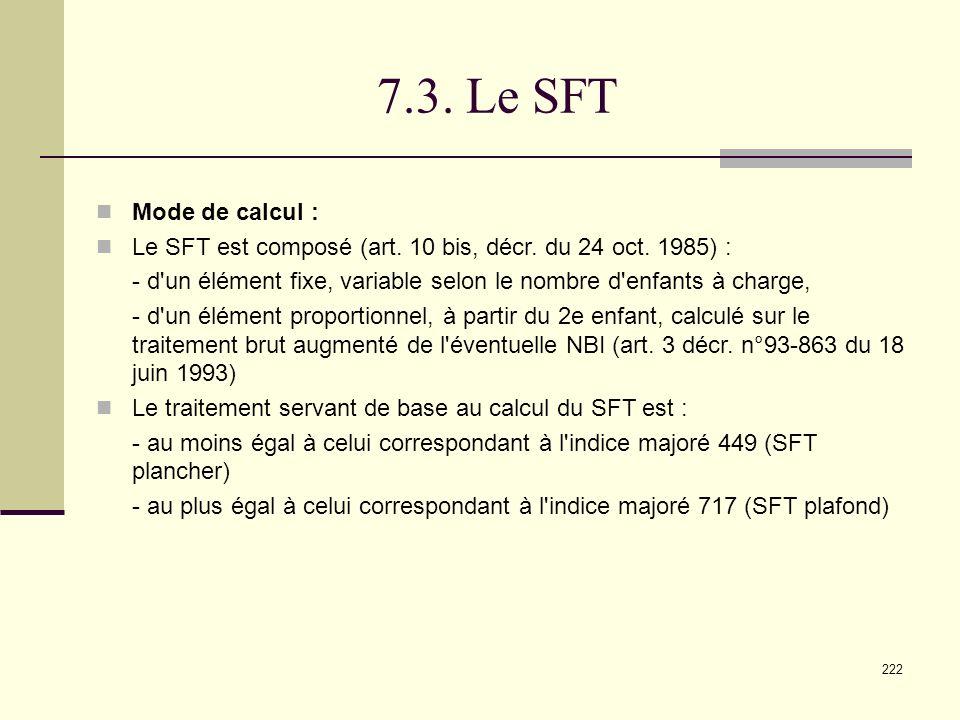 222 7.3.Le SFT Mode de calcul : Le SFT est composé (art.