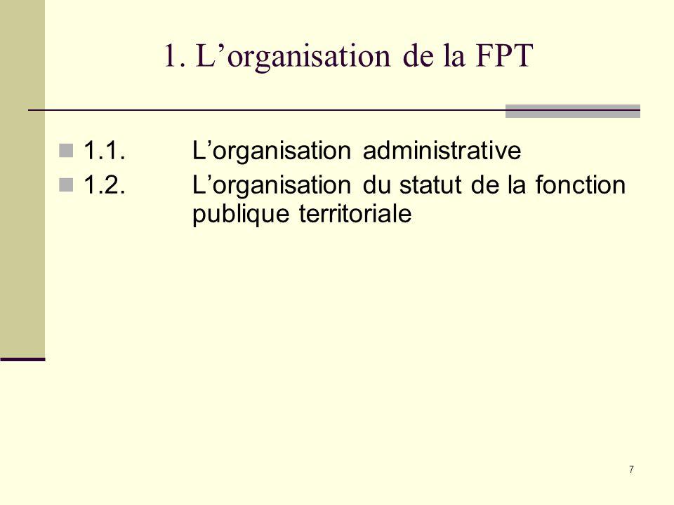 7 1. Lorganisation de la FPT 1.1.Lorganisation administrative 1.2.Lorganisation du statut de la fonction publique territoriale