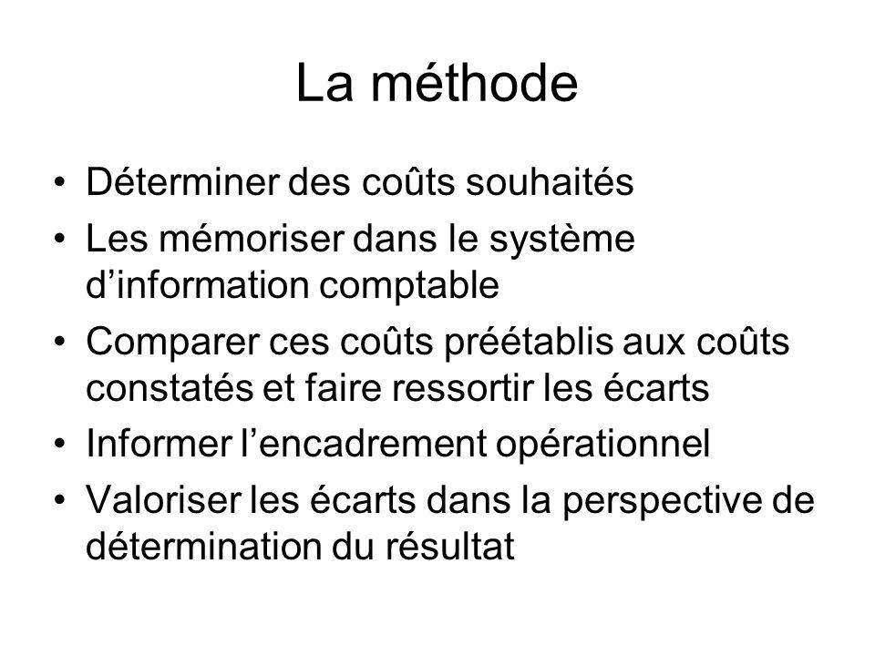 La méthode Déterminer des coûts souhaités Les mémoriser dans le système dinformation comptable Comparer ces coûts préétablis aux coûts constatés et fa