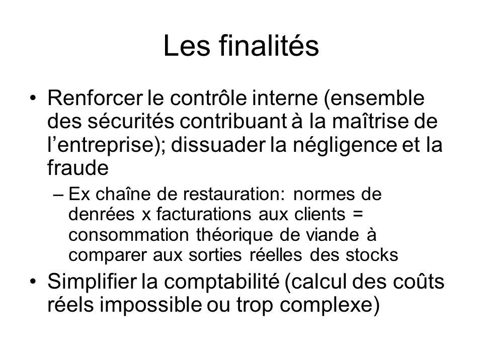 Les finalités Renforcer le contrôle interne (ensemble des sécurités contribuant à la maîtrise de lentreprise); dissuader la négligence et la fraude –E