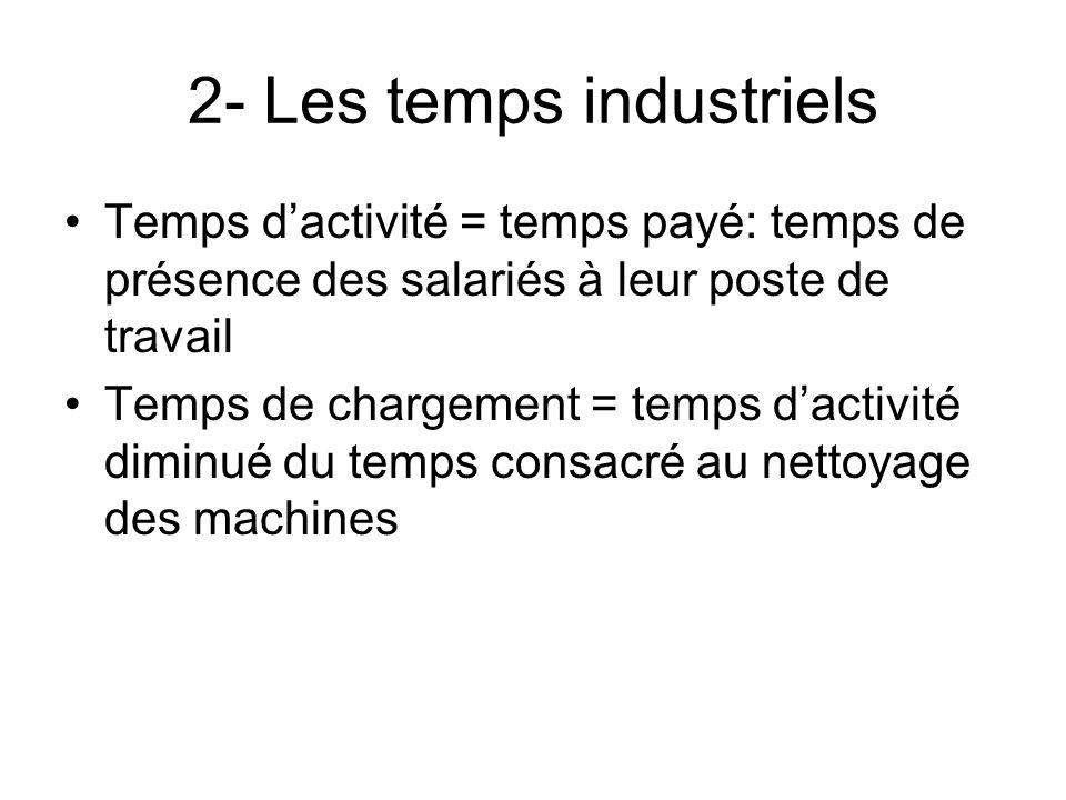2- Les temps industriels Temps dactivité = temps payé: temps de présence des salariés à leur poste de travail Temps de chargement = temps dactivité di