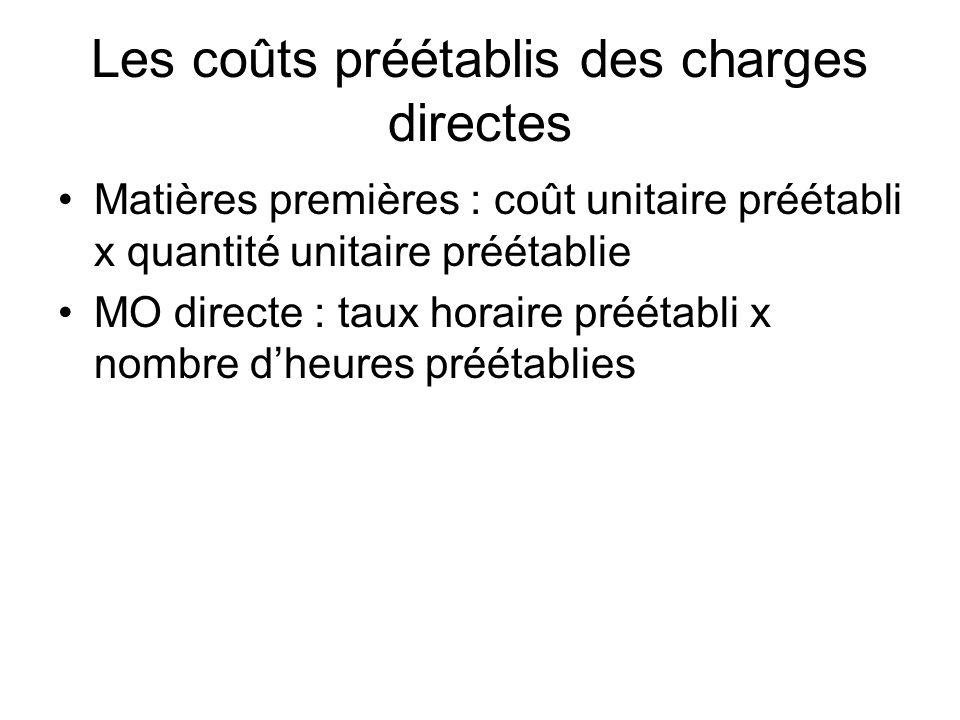 Les coûts préétablis des charges directes Matières premières : coût unitaire préétabli x quantité unitaire préétablie MO directe : taux horaire prééta