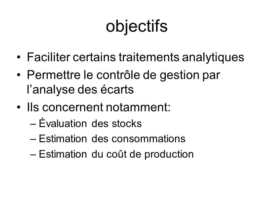 objectifs Faciliter certains traitements analytiques Permettre le contrôle de gestion par lanalyse des écarts Ils concernent notamment: –Évaluation de