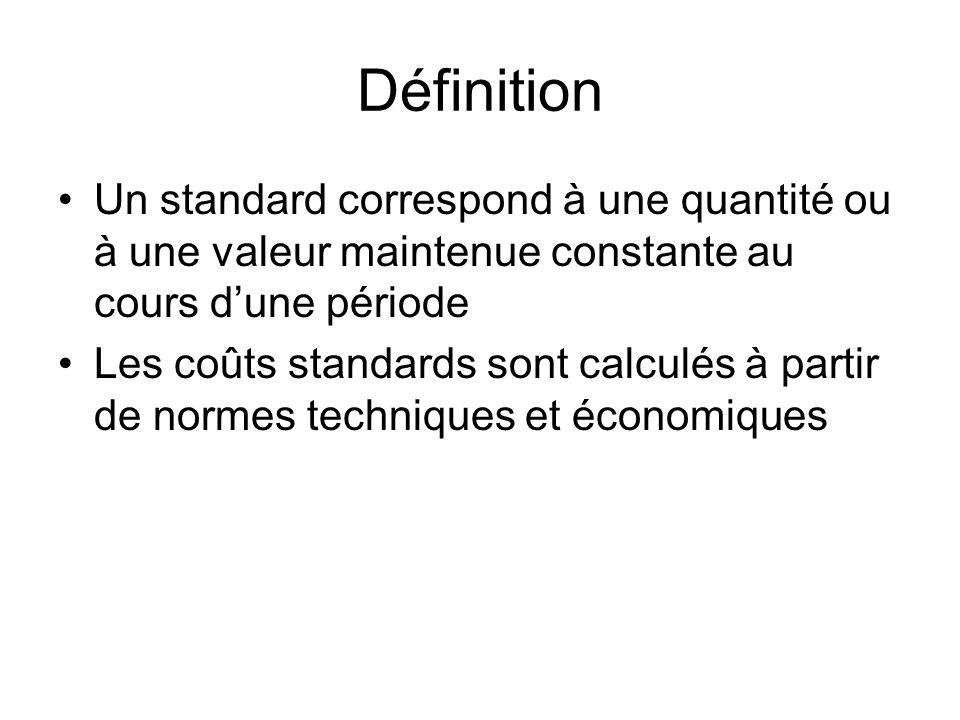 Définition Un standard correspond à une quantité ou à une valeur maintenue constante au cours dune période Les coûts standards sont calculés à partir