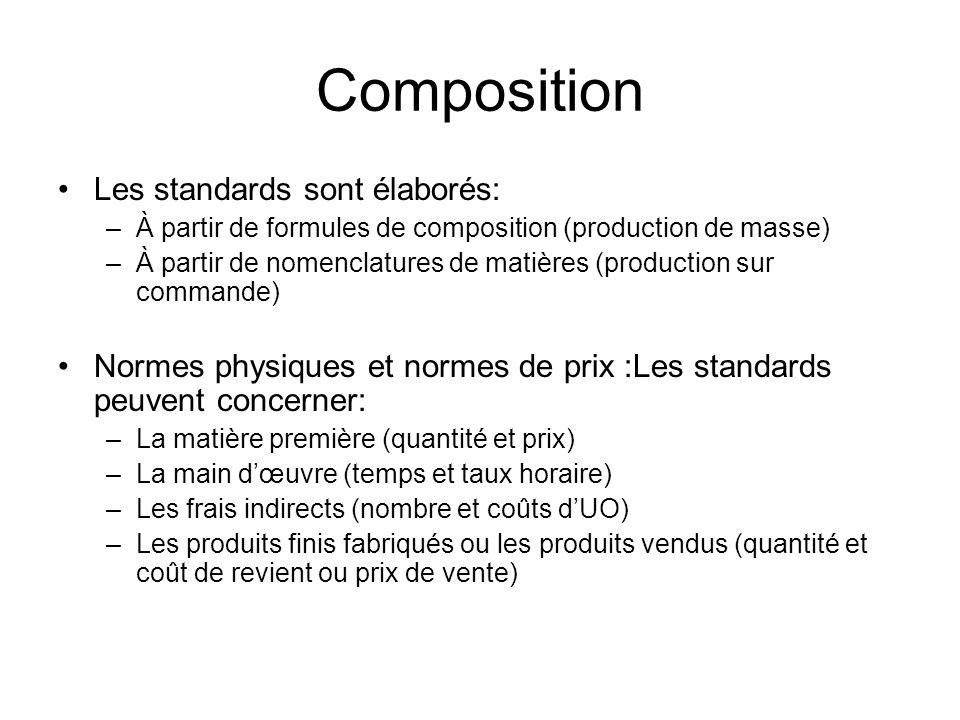 Composition Les standards sont élaborés: –À partir de formules de composition (production de masse) –À partir de nomenclatures de matières (production