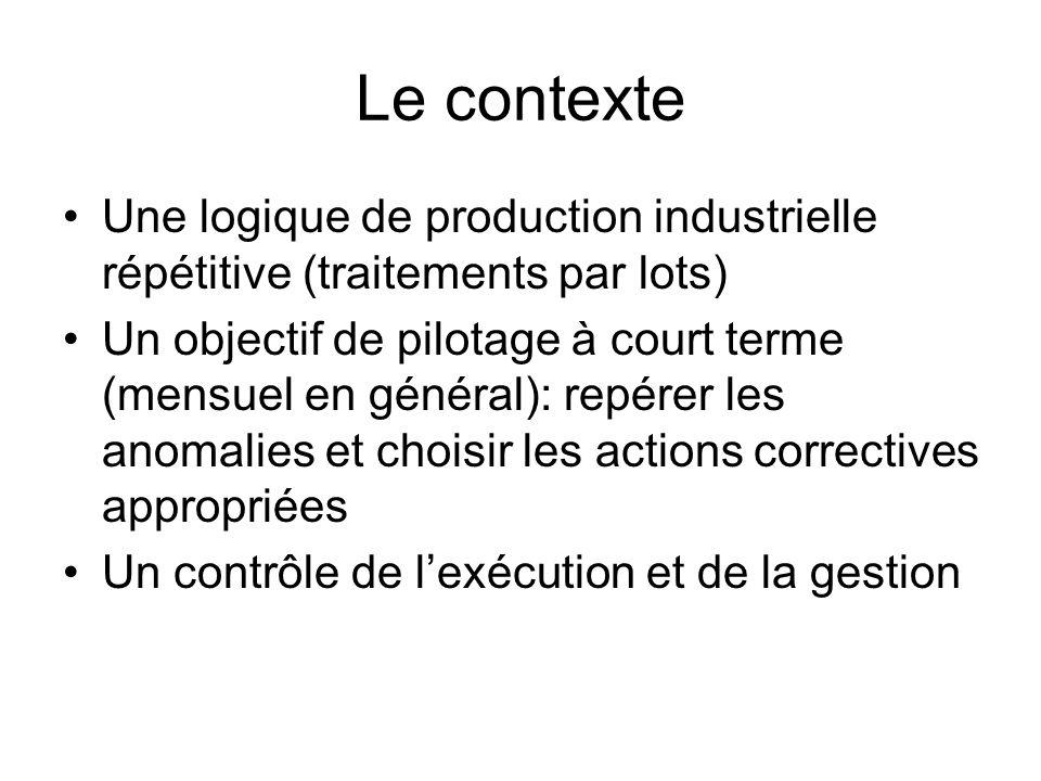 Le contexte Une logique de production industrielle répétitive (traitements par lots) Un objectif de pilotage à court terme (mensuel en général): repér