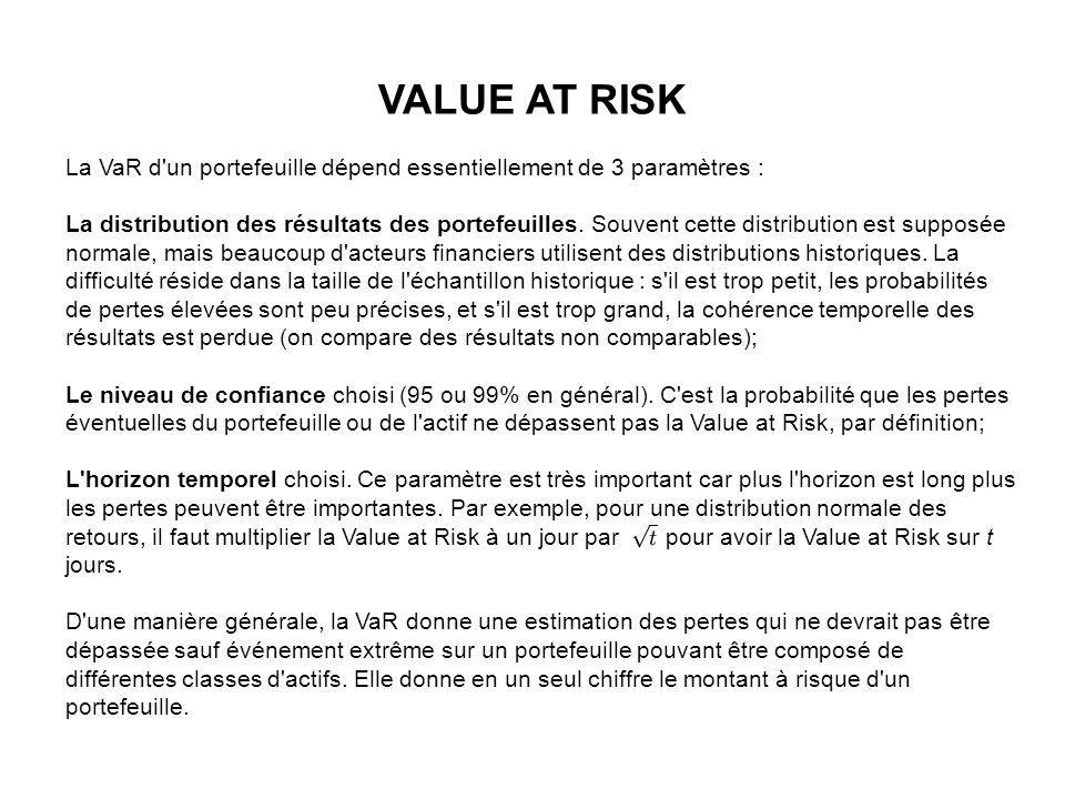 VALUE AT RISK La VaR d'un portefeuille dépend essentiellement de 3 paramètres : La distribution des résultats des portefeuilles. Souvent cette distrib