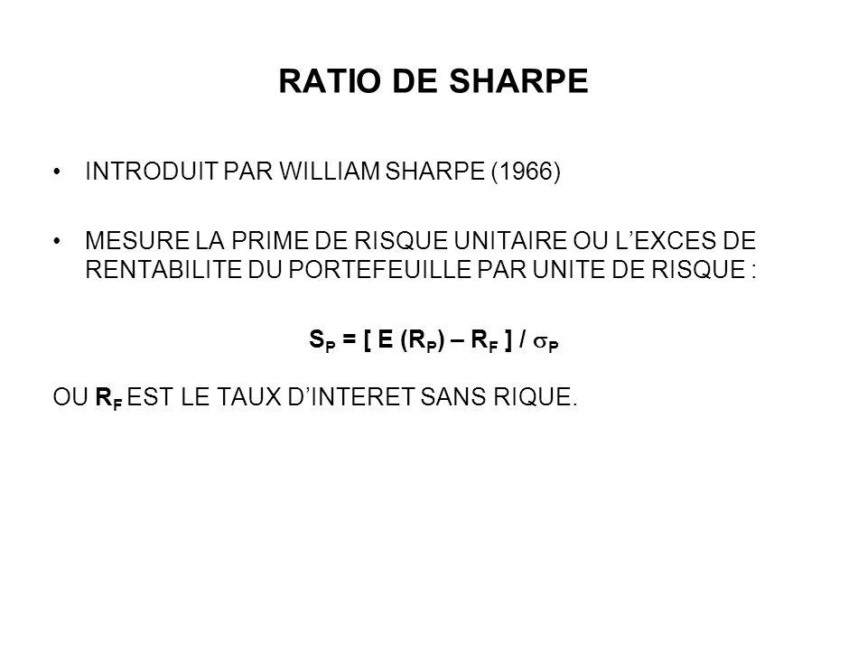 RATIO DE SHARPE INTRODUIT PAR WILLIAM SHARPE (1966) MESURE LA PRIME DE RISQUE UNITAIRE OU LEXCES DE RENTABILITE DU PORTEFEUILLE PAR UNITE DE RISQUE : S P = [ E (R P ) – R F ] / P OU R F EST LE TAUX DINTERET SANS RIQUE.