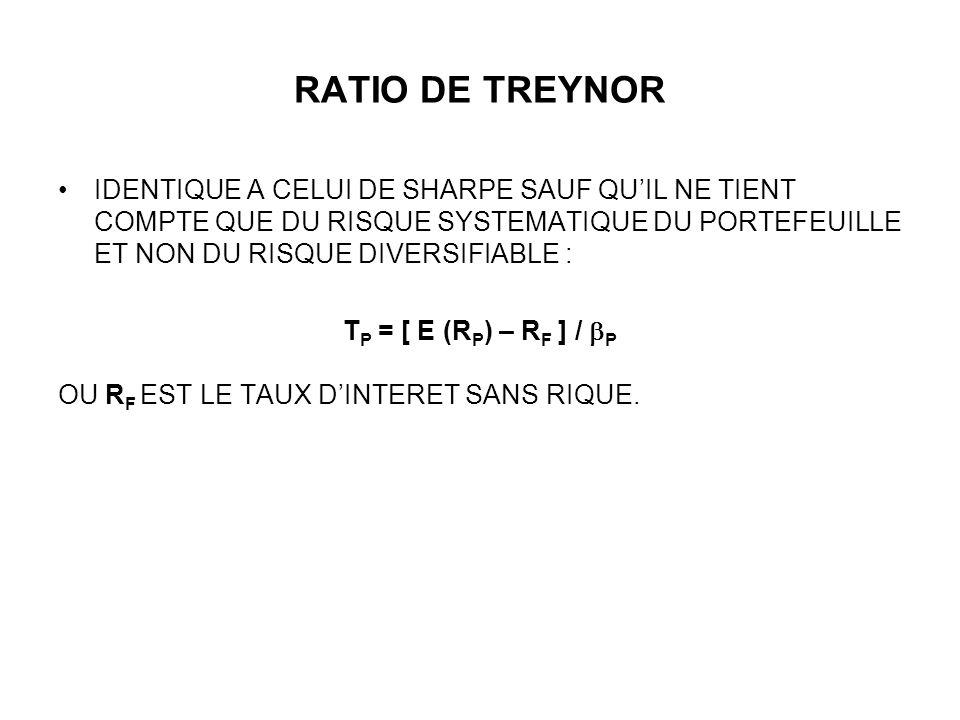 RATIO DE TREYNOR IDENTIQUE A CELUI DE SHARPE SAUF QUIL NE TIENT COMPTE QUE DU RISQUE SYSTEMATIQUE DU PORTEFEUILLE ET NON DU RISQUE DIVERSIFIABLE : T P = [ E (R P ) – R F ] / P OU R F EST LE TAUX DINTERET SANS RIQUE.