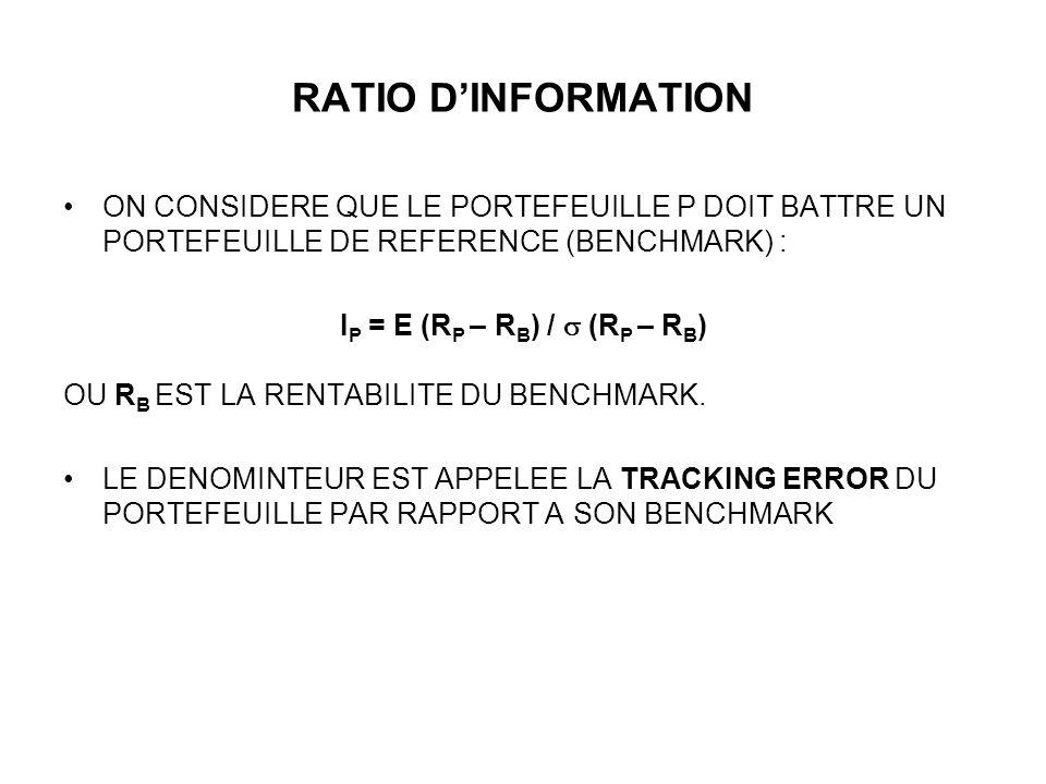 RATIO DINFORMATION ON CONSIDERE QUE LE PORTEFEUILLE P DOIT BATTRE UN PORTEFEUILLE DE REFERENCE (BENCHMARK) : I P = E (R P – R B ) / (R P – R B ) OU R B EST LA RENTABILITE DU BENCHMARK.