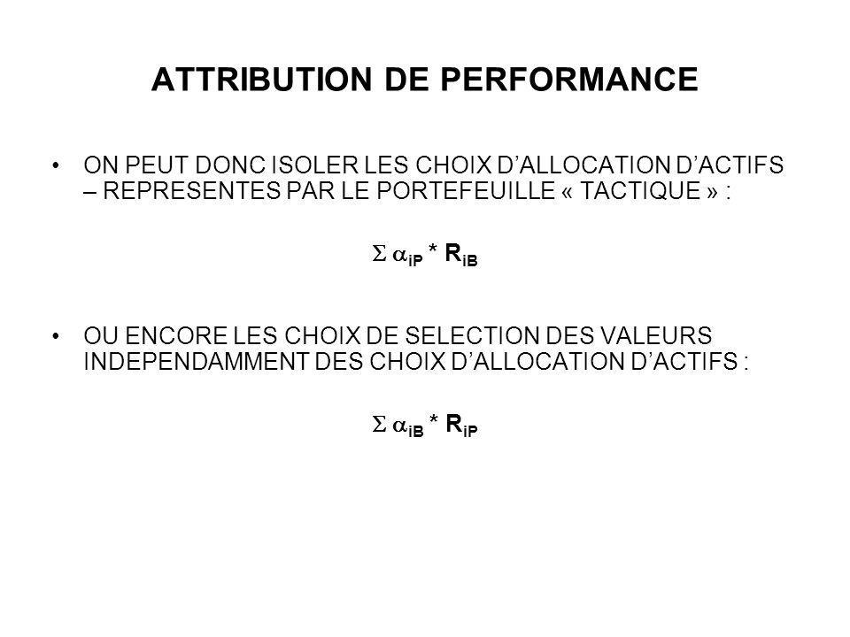 ATTRIBUTION DE PERFORMANCE ON PEUT DONC ISOLER LES CHOIX DALLOCATION DACTIFS – REPRESENTES PAR LE PORTEFEUILLE « TACTIQUE » : iP * R iB OU ENCORE LES CHOIX DE SELECTION DES VALEURS INDEPENDAMMENT DES CHOIX DALLOCATION DACTIFS : iB * R iP