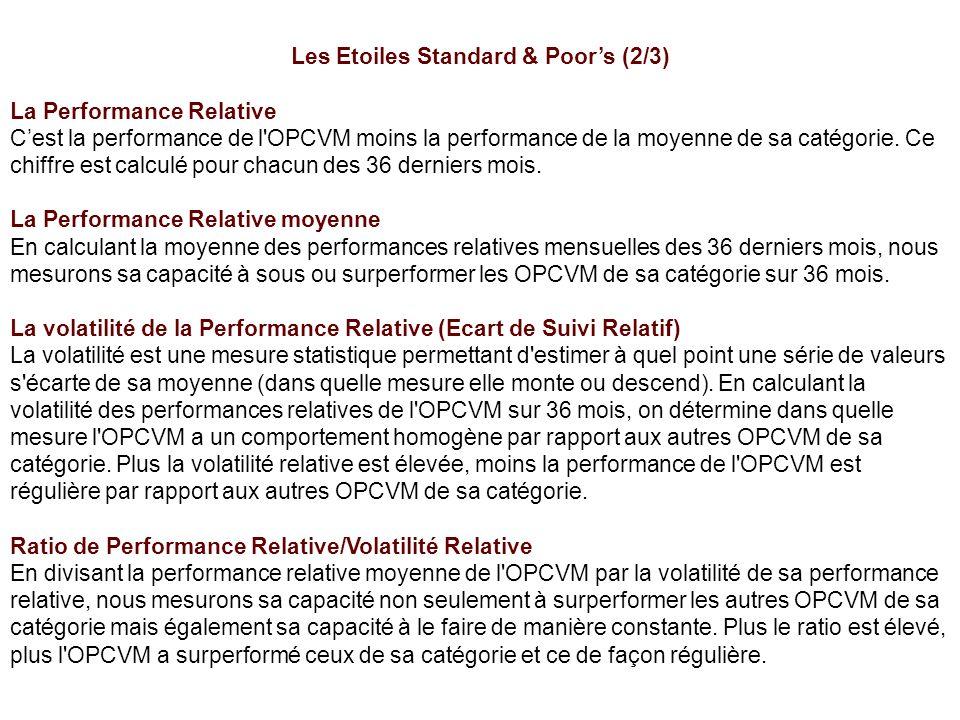 Les Etoiles Standard & Poors (2/3) La Performance Relative Cest la performance de l OPCVM moins la performance de la moyenne de sa catégorie.