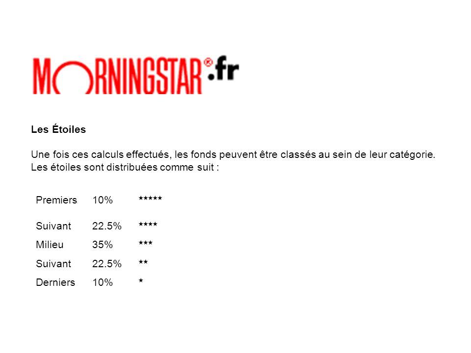 Les Étoiles Une fois ces calculs effectués, les fonds peuvent être classés au sein de leur catégorie. Les étoiles sont distribuées comme suit : Premie
