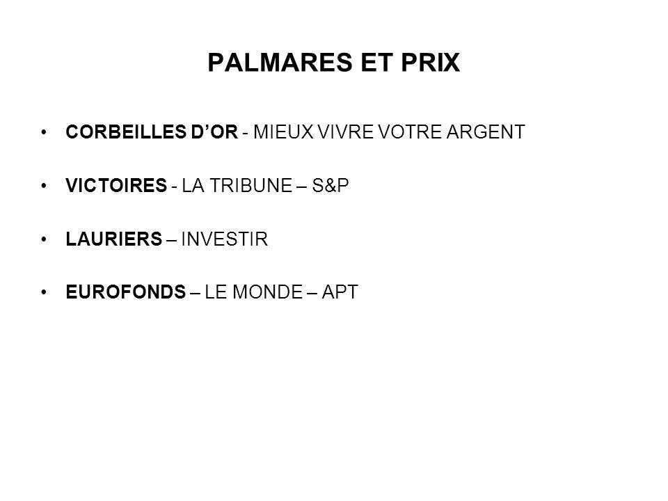 PALMARES ET PRIX CORBEILLES DOR - MIEUX VIVRE VOTRE ARGENT VICTOIRES - LA TRIBUNE – S&P LAURIERS – INVESTIR EUROFONDS – LE MONDE – APT
