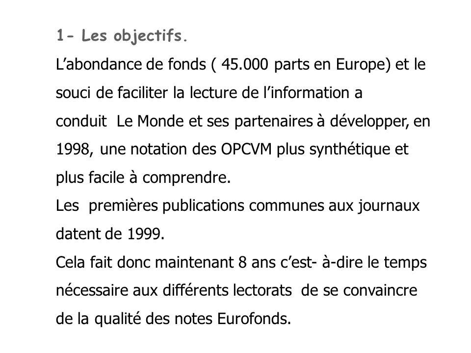 1- Les objectifs. Labondance de fonds ( 45.000 parts en Europe) et le souci de faciliter la lecture de linformation a conduit Le Monde et ses partenai