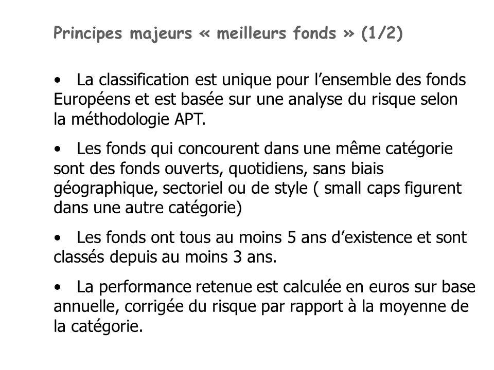 La classification est unique pour lensemble des fonds Européens et est basée sur une analyse du risque selon la méthodologie APT. Les fonds qui concou