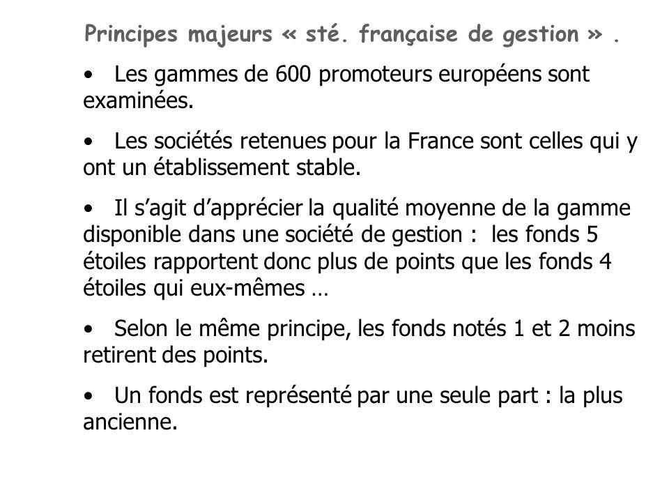 Les gammes de 600 promoteurs européens sont examinées. Les sociétés retenues pour la France sont celles qui y ont un établissement stable. Il sagit da