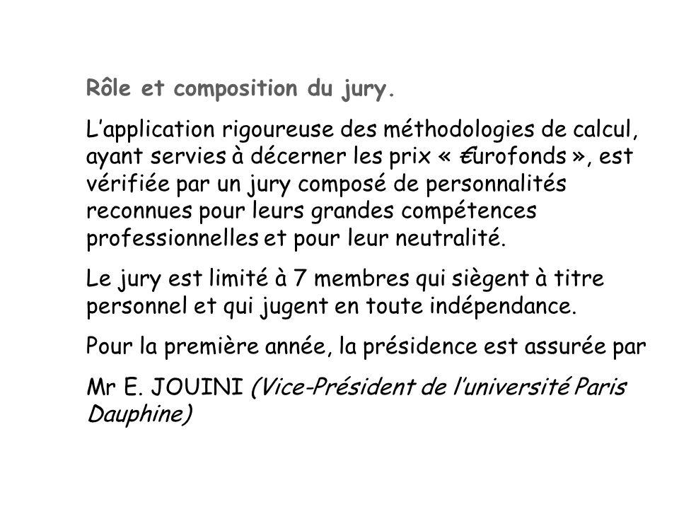 Rôle et composition du jury.