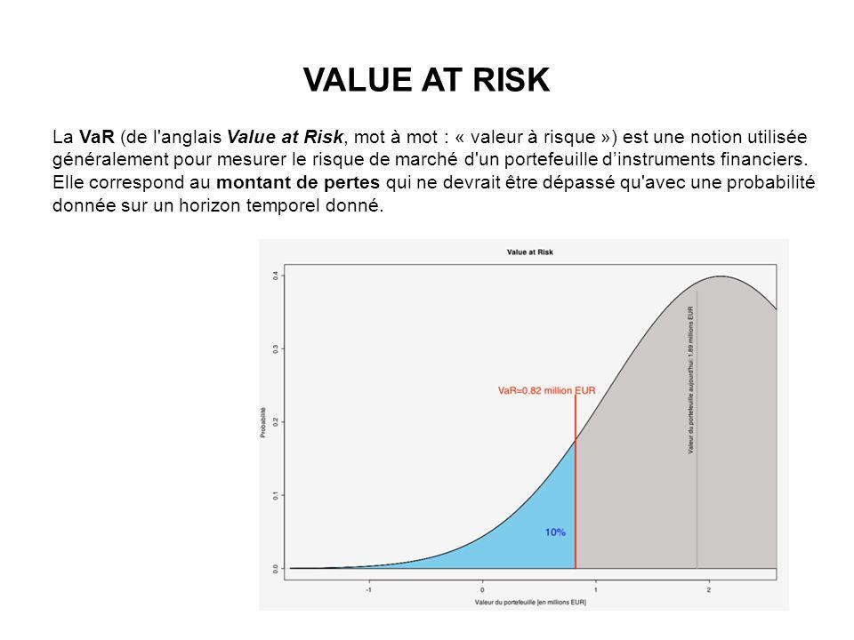 La classification est unique pour lensemble des fonds Européens et est basée sur une analyse du risque selon la méthodologie APT.