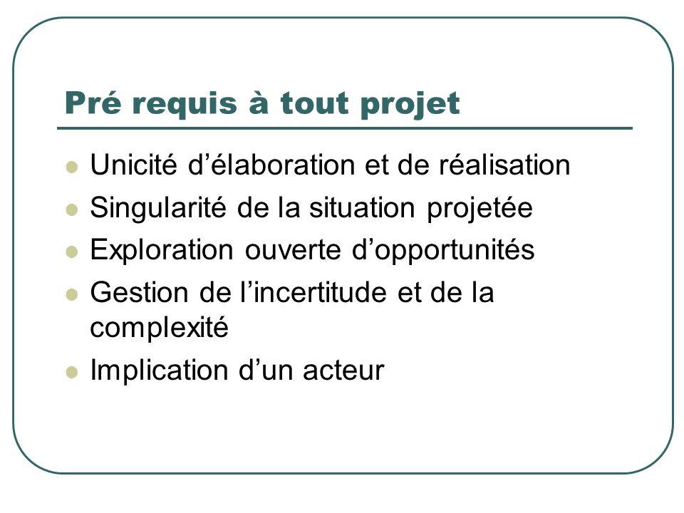 Pré requis à tout projet Unicité délaboration et de réalisation Singularité de la situation projetée Exploration ouverte dopportunités Gestion de linc