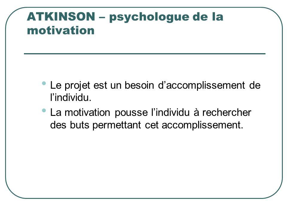 ATKINSON – psychologue de la motivation Le projet est un besoin daccomplissement de lindividu. La motivation pousse lindividu à rechercher des buts pe