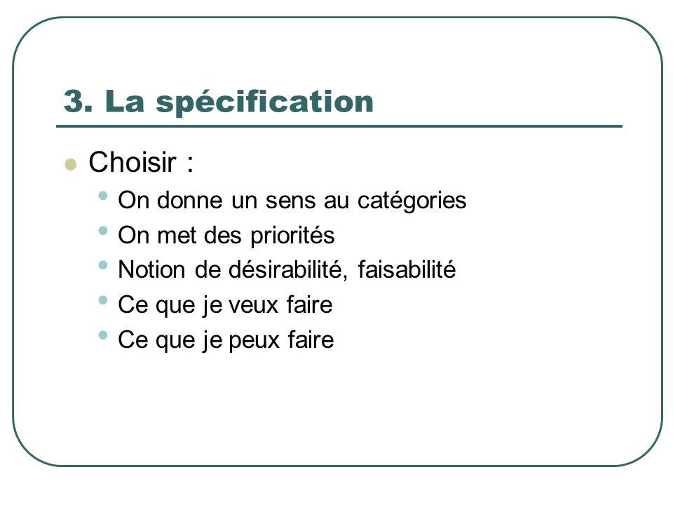 3. La spécification Choisir : On donne un sens au catégories On met des priorités Notion de désirabilité, faisabilité Ce que je veux faire Ce que je p