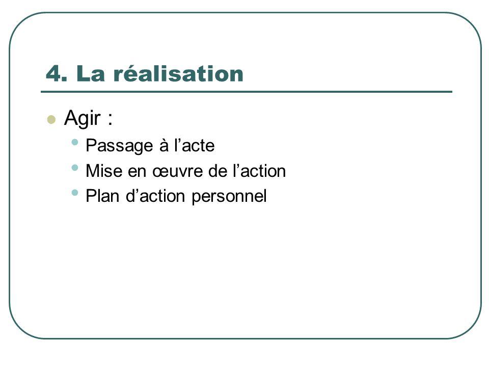4. La réalisation Agir : Passage à lacte Mise en œuvre de laction Plan daction personnel