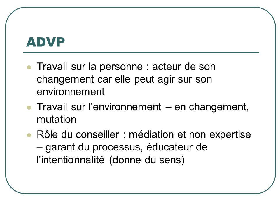 ADVP Travail sur la personne : acteur de son changement car elle peut agir sur son environnement Travail sur lenvironnement – en changement, mutation