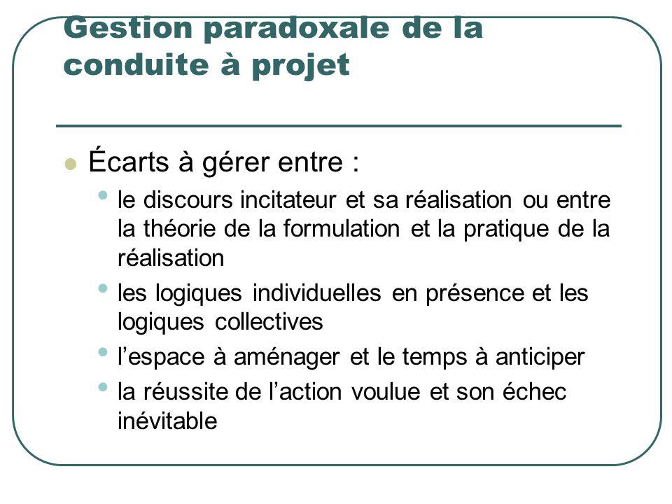 Gestion paradoxale de la conduite à projet Écarts à gérer entre : le discours incitateur et sa réalisation ou entre la théorie de la formulation et la