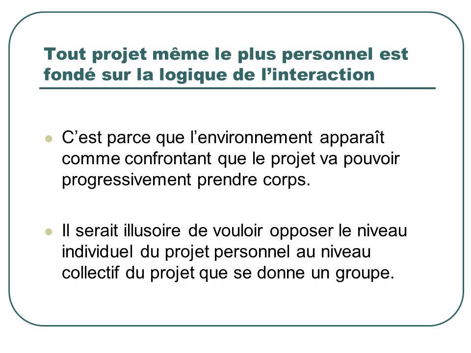 Tout projet même le plus personnel est fondé sur la logique de linteraction Cest parce que lenvironnement apparaît comme confrontant que le projet va