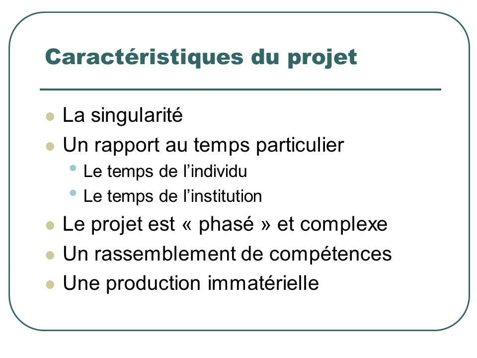 Caractéristiques du projet La singularité Un rapport au temps particulier Le temps de lindividu Le temps de linstitution Le projet est « phasé » et co
