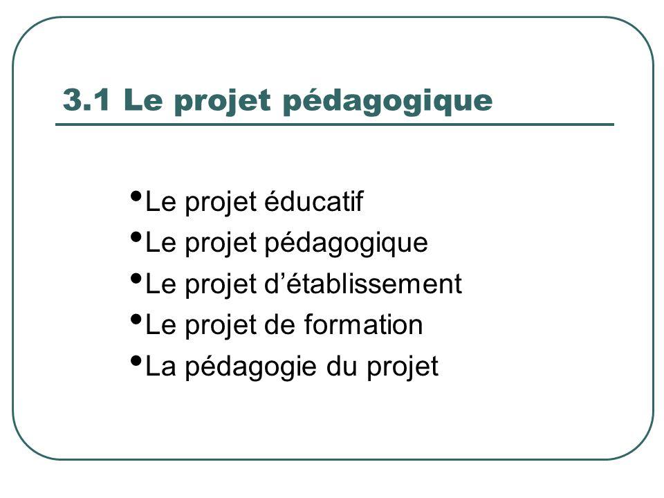 3.1 Le projet pédagogique Le projet éducatif Le projet pédagogique Le projet détablissement Le projet de formation La pédagogie du projet