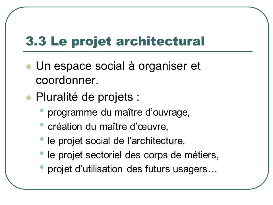 3.3 Le projet architectural Un espace social à organiser et coordonner. Pluralité de projets : programme du maître douvrage, création du maître dœuvre