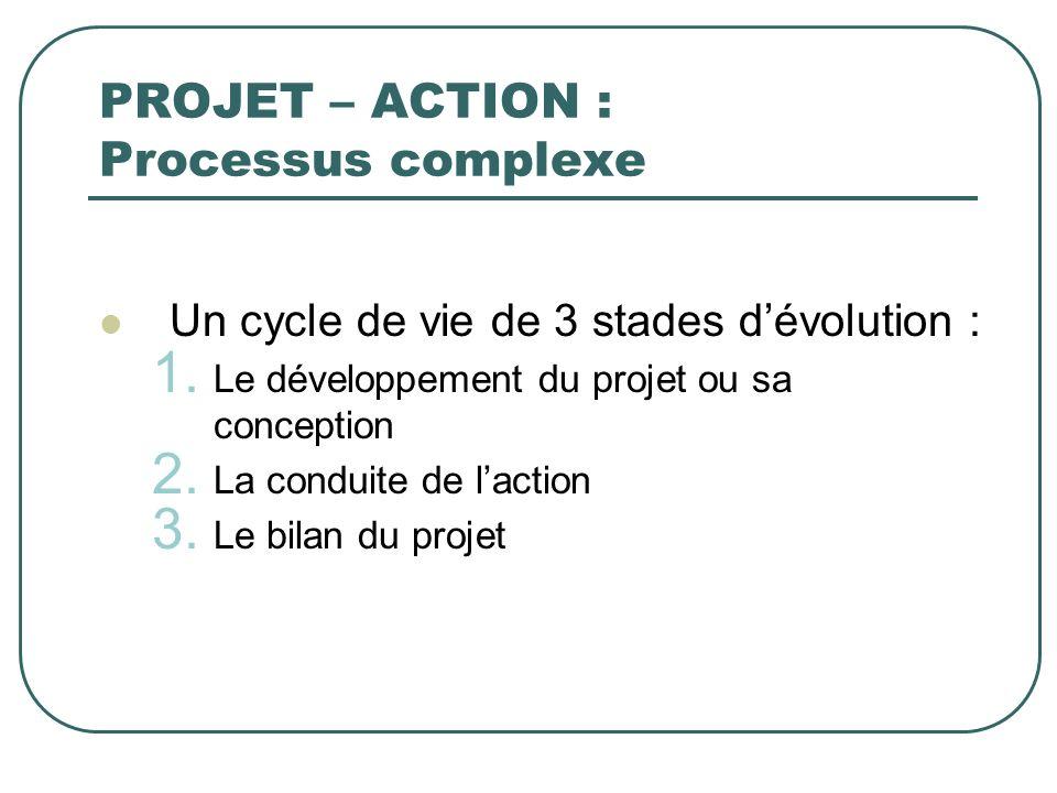 PROJET – ACTION : Processus complexe Un cycle de vie de 3 stades dévolution : 1. Le développement du projet ou sa conception 2. La conduite de laction