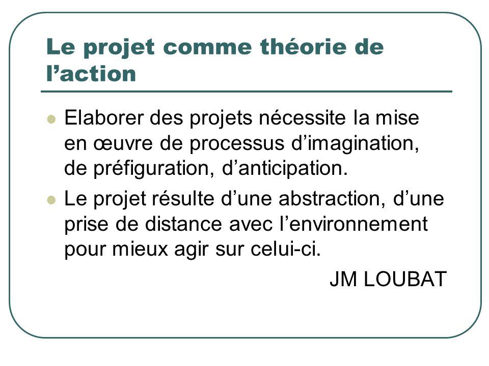 Le projet comme théorie de laction Elaborer des projets nécessite la mise en œuvre de processus dimagination, de préfiguration, danticipation. Le proj