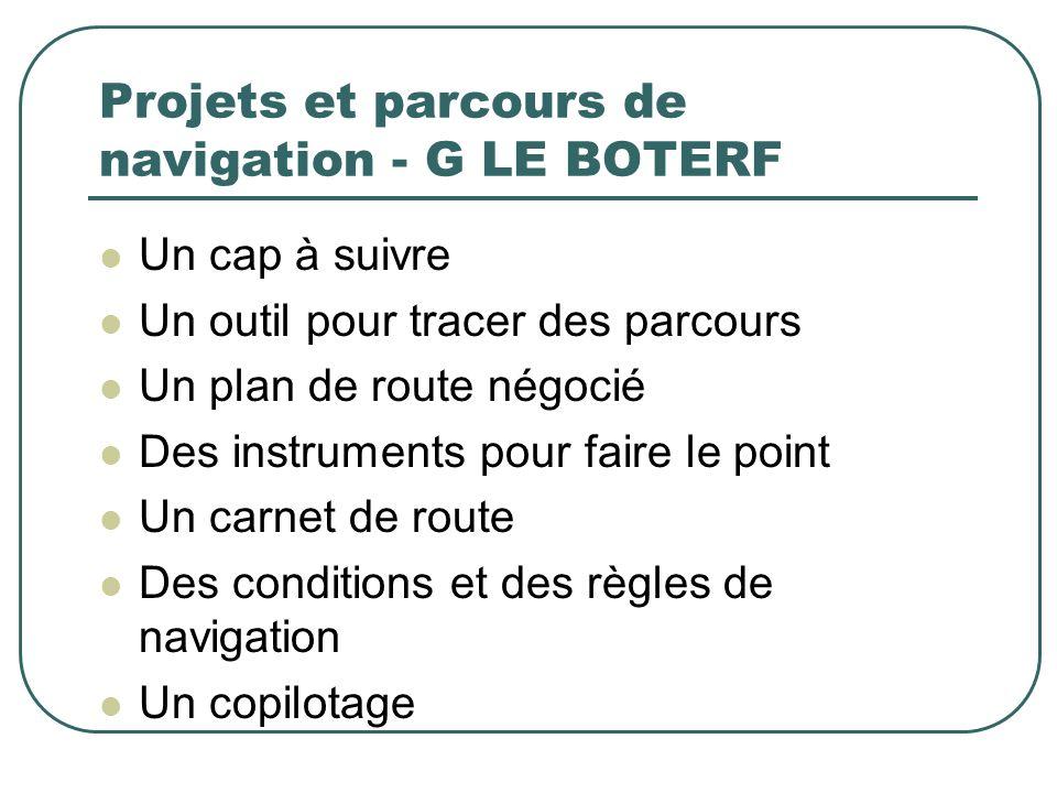 Projets et parcours de navigation - G LE BOTERF Un cap à suivre Un outil pour tracer des parcours Un plan de route négocié Des instruments pour faire