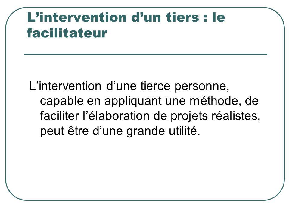 Lintervention dun tiers : le facilitateur Lintervention dune tierce personne, capable en appliquant une méthode, de faciliter lélaboration de projets