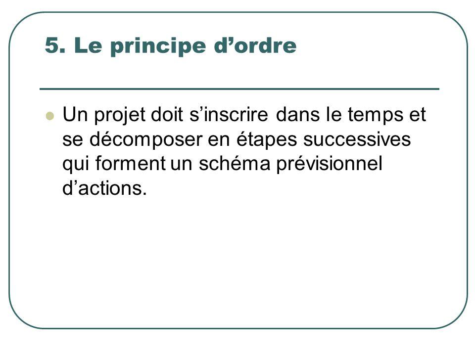 5. Le principe dordre Un projet doit sinscrire dans le temps et se décomposer en étapes successives qui forment un schéma prévisionnel dactions.