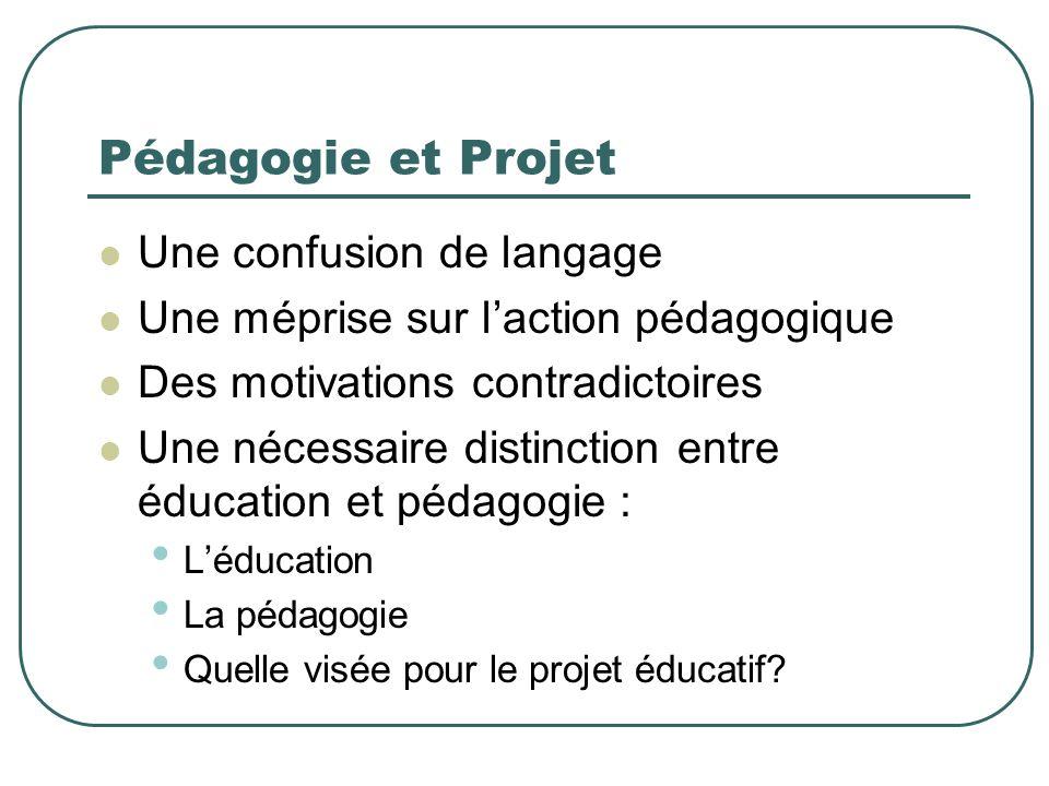 Une confusion de langage Une méprise sur laction pédagogique Des motivations contradictoires Une nécessaire distinction entre éducation et pédagogie :