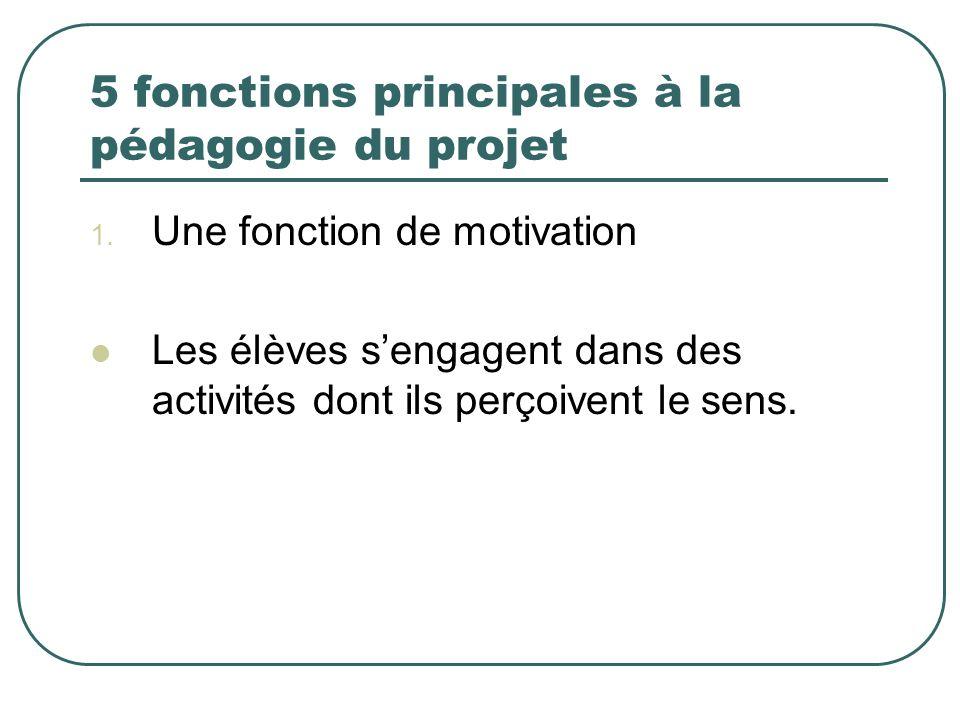5 fonctions principales à la pédagogie du projet 1. Une fonction de motivation Les élèves sengagent dans des activités dont ils perçoivent le sens.