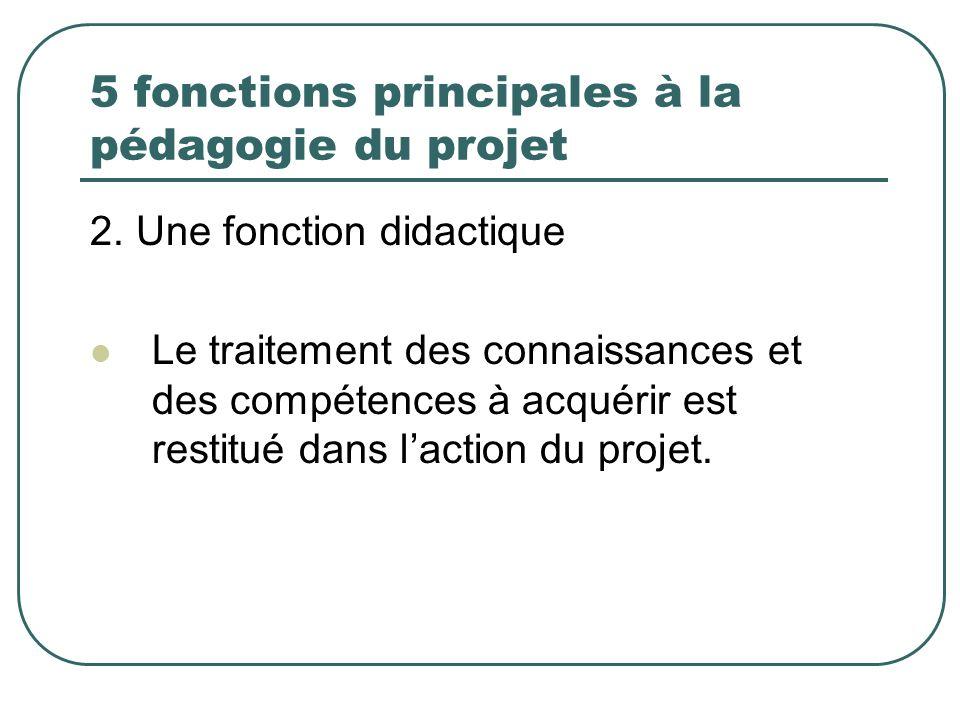 5 fonctions principales à la pédagogie du projet 2. Une fonction didactique Le traitement des connaissances et des compétences à acquérir est restitué