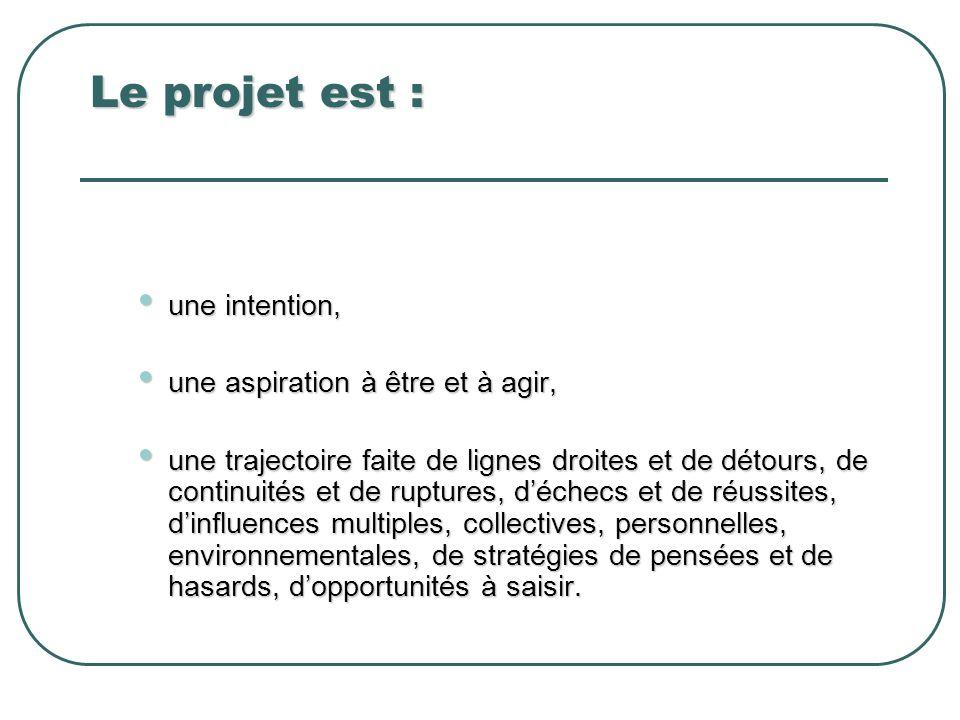 Le projet est : une intention, une intention, une aspiration à être et à agir, une aspiration à être et à agir, une trajectoire faite de lignes droite